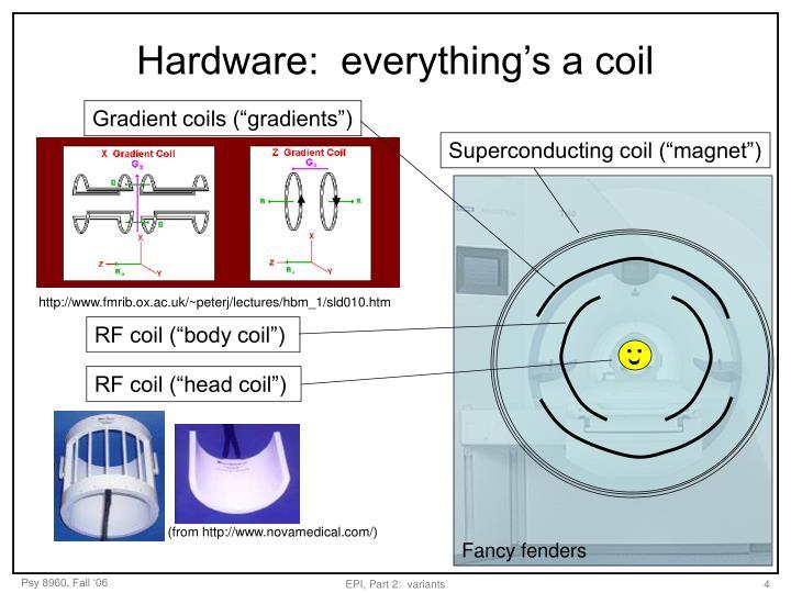 """Gradient coils (""""gradients"""")"""