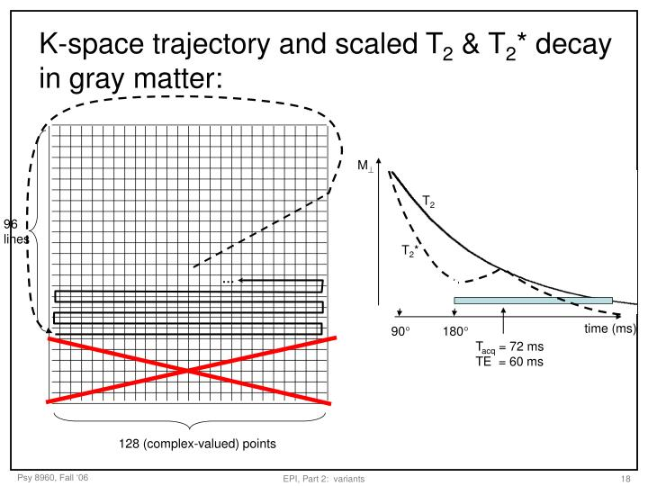 K-space trajectory and scaled T