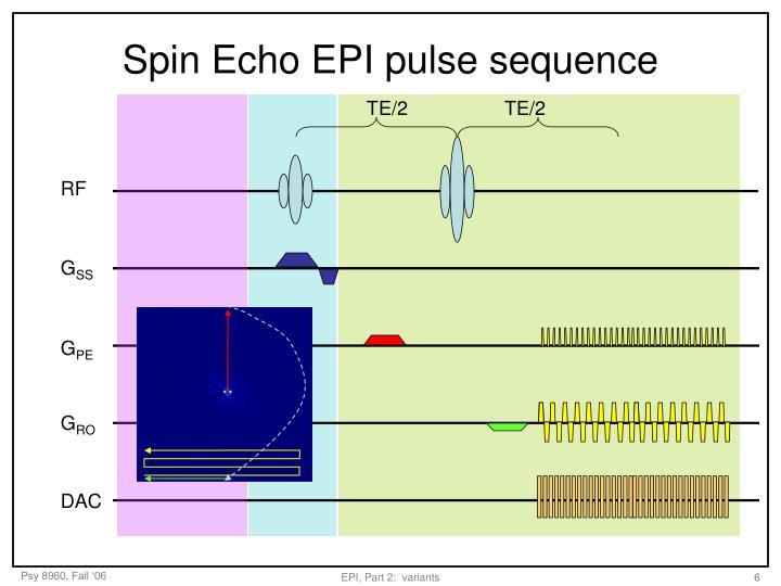 Spin Echo EPI pulse sequence