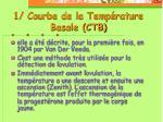 1 courbe de la temp rature basale ctb