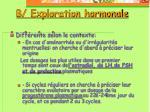 b exploration hormonale