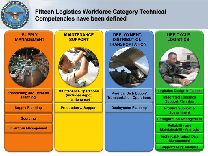 Fifteen Logistics Workforce Category Technical Competencies have been defined