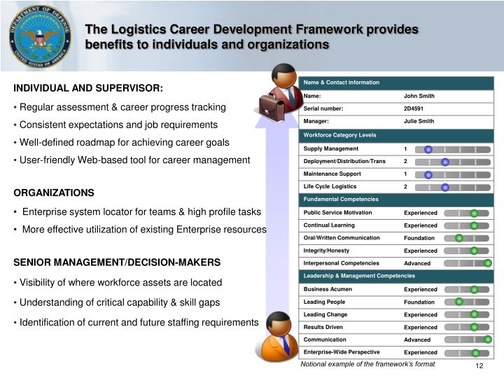 The Logistics Career Development Framework provides benefits to individuals and organizations