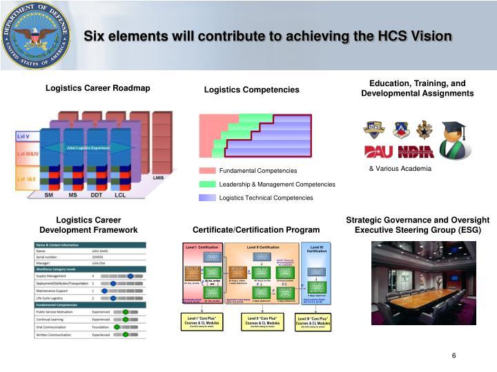 Logistics Technical Competencies