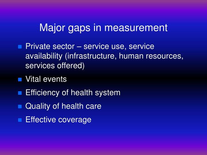 Major gaps in measurement