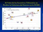 el valor de los incentivos tributarios no predice la cobertura del sistema en la ocde