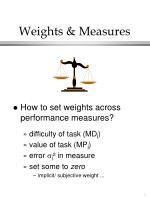 weights measures