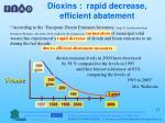 dioxins rapid decrease efficient abatement