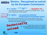 dioxins recognised as solved by the european commission