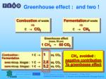 greenhouse effect and two
