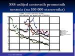 sss uslijed cestovnih prometnih nesre a na 100 000 stanovnika