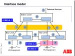 interface model