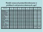 wyniki oznacze pentachlorobenzenu w pr bkach w d powierzchniowych g l