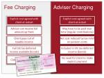 fee charging