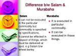 difference b w salam murabaha1