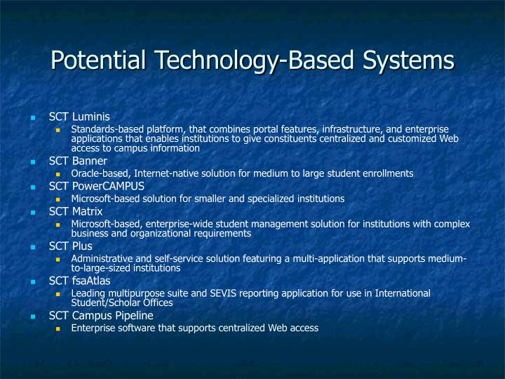 Potential Technology-Based Systems