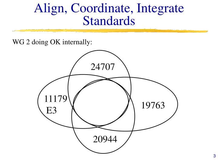 Align coordinate integrate standards