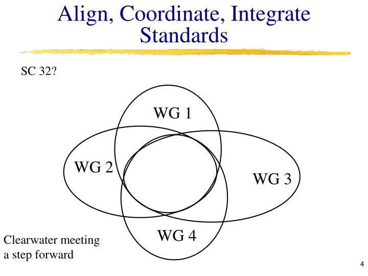 Align, Coordinate, Integrate