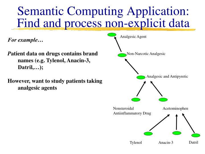 Semantic Computing Application: