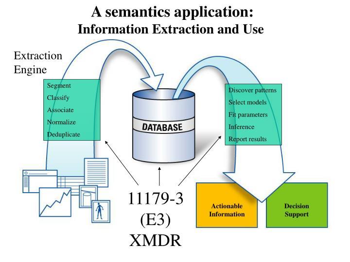 A semantics application: