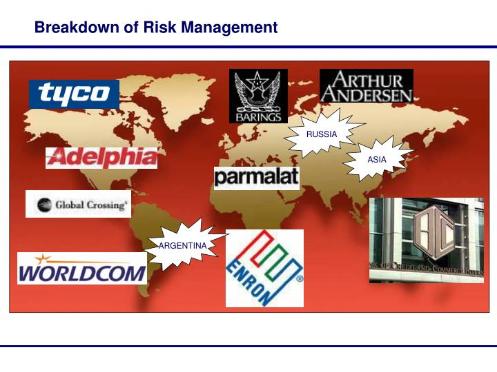 Breakdown of risk management