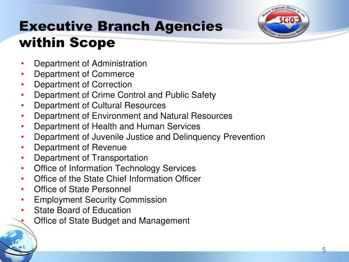 Executive Branch Agencies within Scope