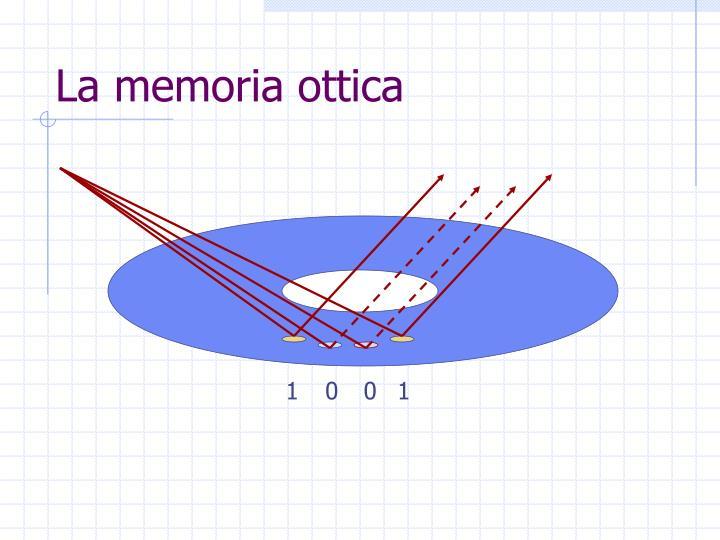 La memoria ottica