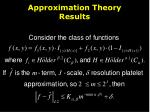 approximation theory results