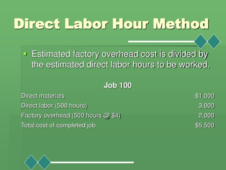 Direct Labor Hour Method