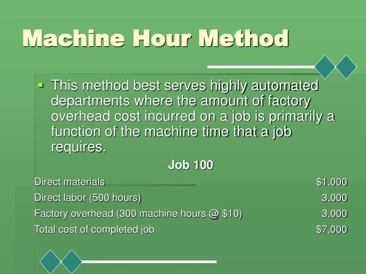 Machine Hour Method