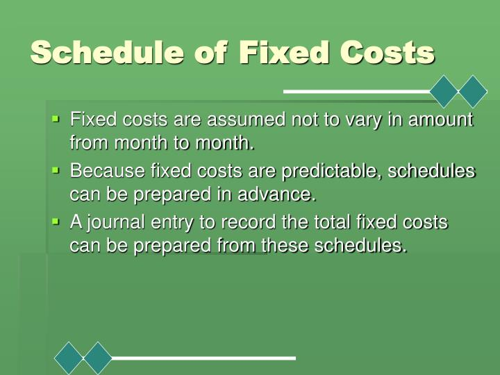 Schedule of Fixed Costs