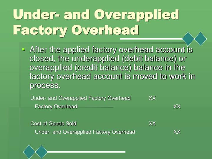 Under- and Overapplied Factory Overhead