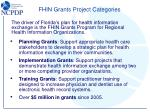 fhin grants project categories