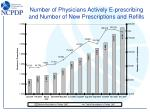 number of physicians actively e prescribing and number of new prescriptions and refills