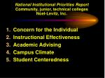 national institutional priorities report community junior technical colleges noel levitz inc