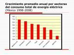 crecimiento promedio anual por sectores del consumo total de energ a el ctrica m xico 1998 2008