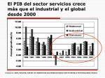 el pib del sector servicios crece m s que el industrial y el global desde 2000