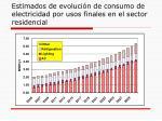 estimados de evoluci n de consumo de electricidad por usos finales en el sector residencial