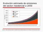 evoluci n estimada de emisiones del sector residencial a 2050