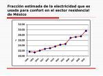 fracci n estimada de la electricidad que es usada para confort en el sector residencial de m xico