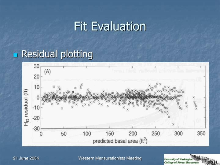 Fit Evaluation