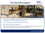 cross boundary support
