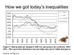 how we got today s inequalities