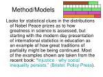 method models