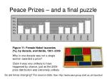 peace prizes and a final puzzle