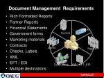 document management requirements