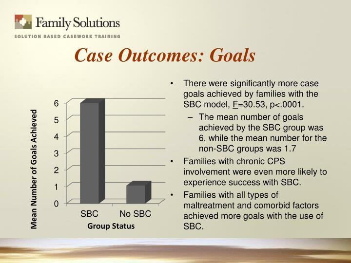 Case Outcomes: Goals