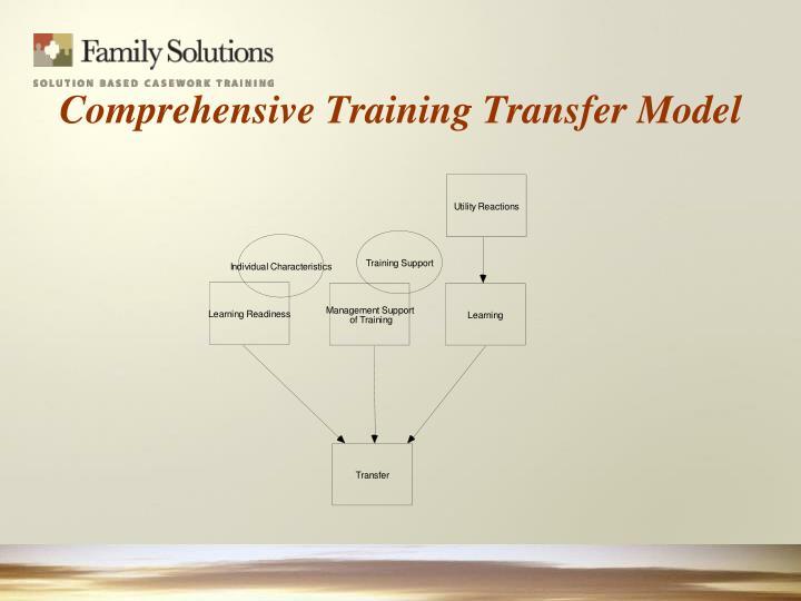 Comprehensive Training Transfer Model