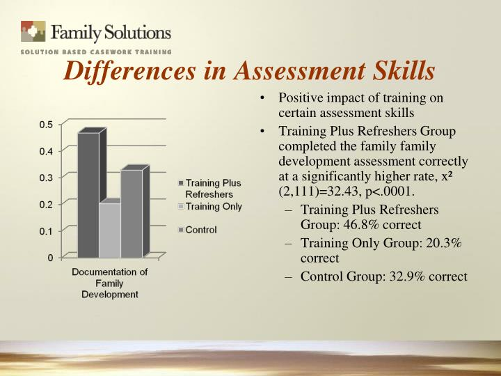 Differences in Assessment Skills