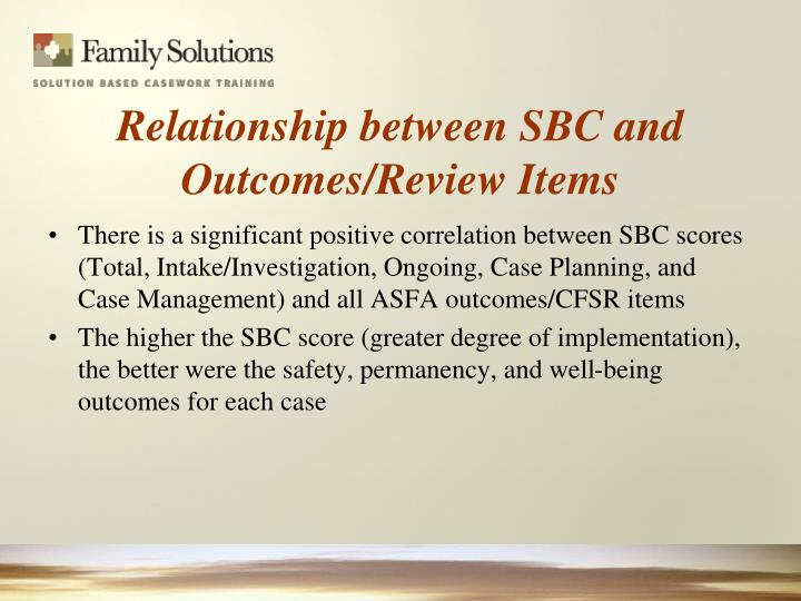 Relationship between SBC and Outcomes/Review Items